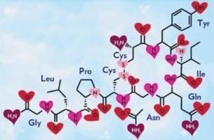 Scheikundige tabel van liefde