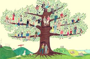 Stamboom van mensen
