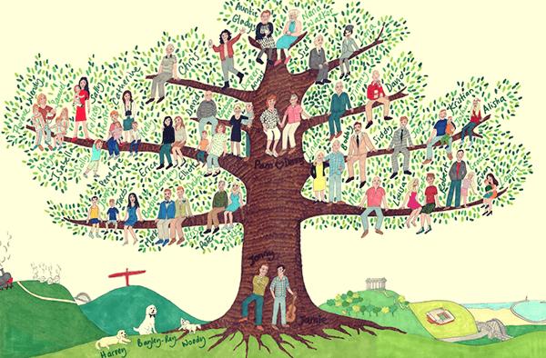 Stambomen: wat kun je er van leren?