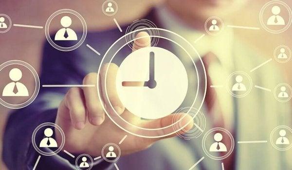 De tijdmanagementmatrix van Stephen Covey