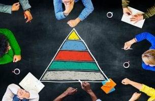 De piramide van Maslow over menselijke behoeften