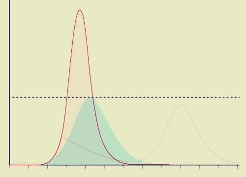 De coronavirus-curve afvlakken